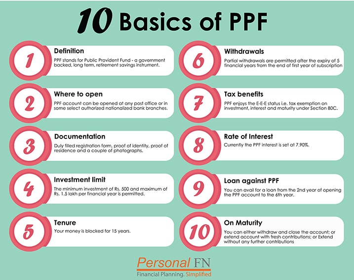 10_Features_you_should_know_about_PPF