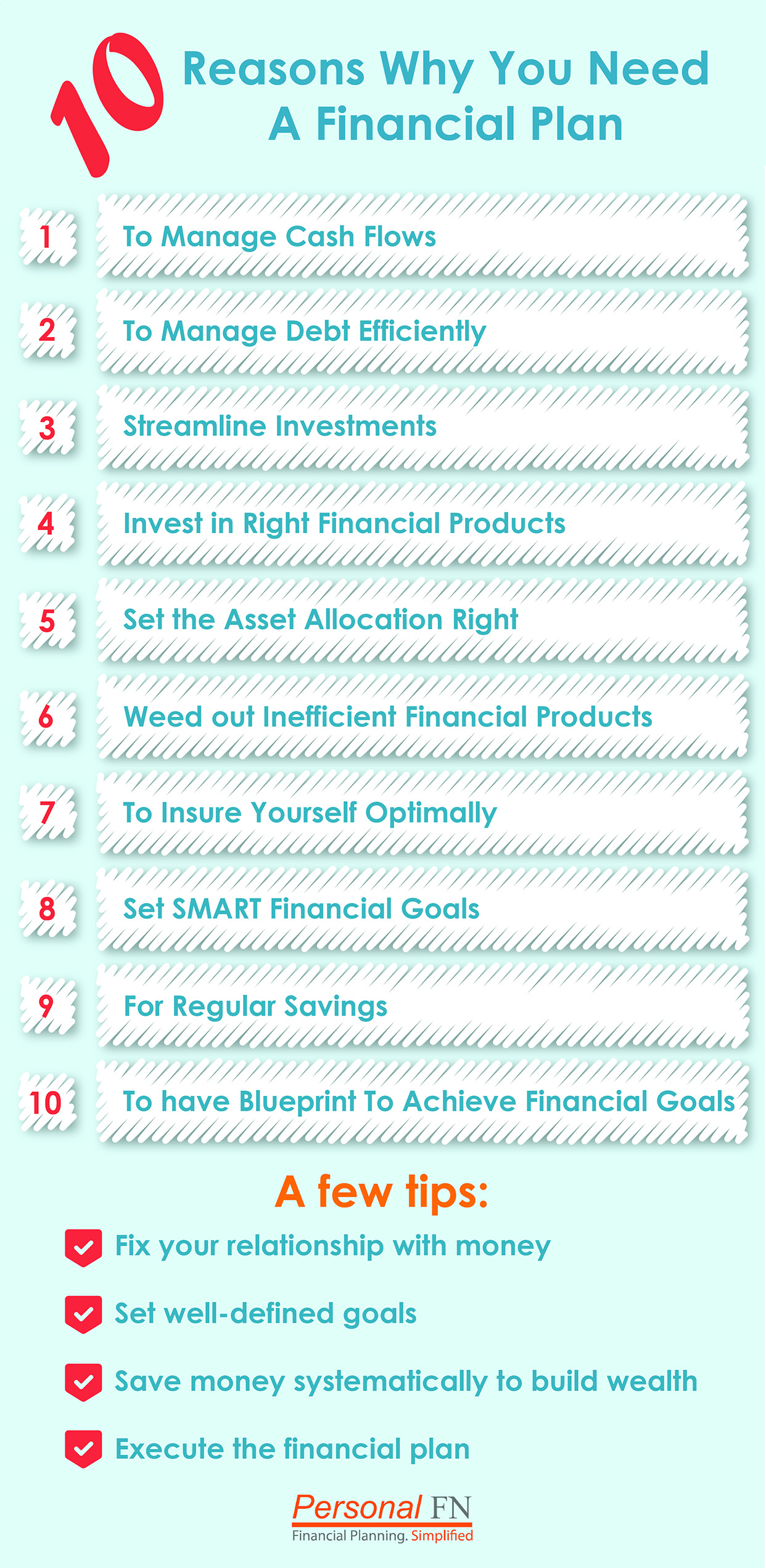 10 reasons why you need a financial plan read or miss out