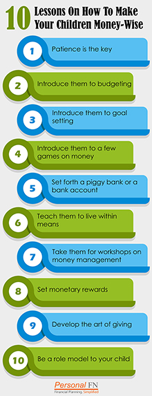 10 lesson on how to make your children money wise