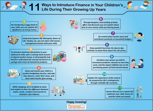 11 Ways to Introduce Finance in Your Children's Life During Their Growing Up Years