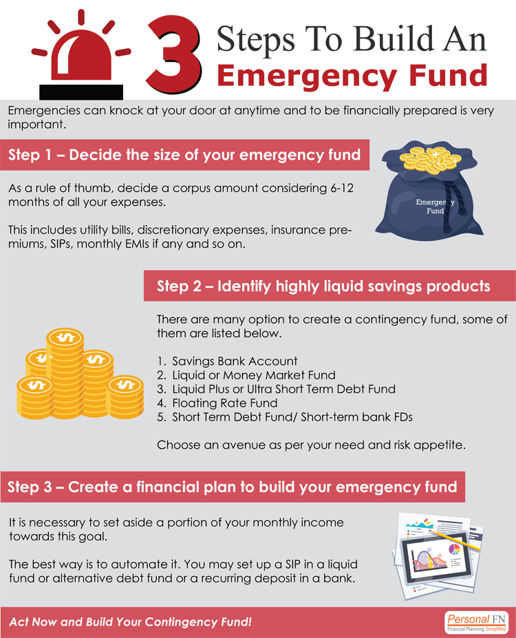 3 Steps To Build An Emergency Fund
