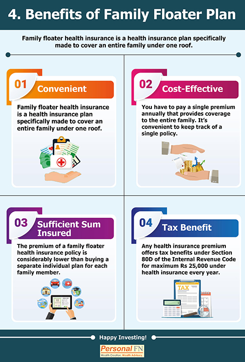 4 Benefits of Family Floater Plan