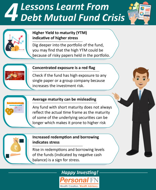 4 Lessons Learnt From Debt Mutual Fund Crisis