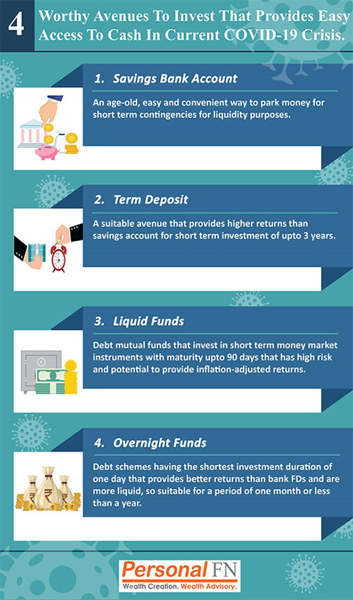 4-Worthy-Avenue-To-Invest