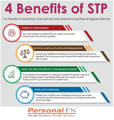 benifits-of-stp