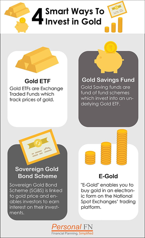 4 smart ways to invest in gold