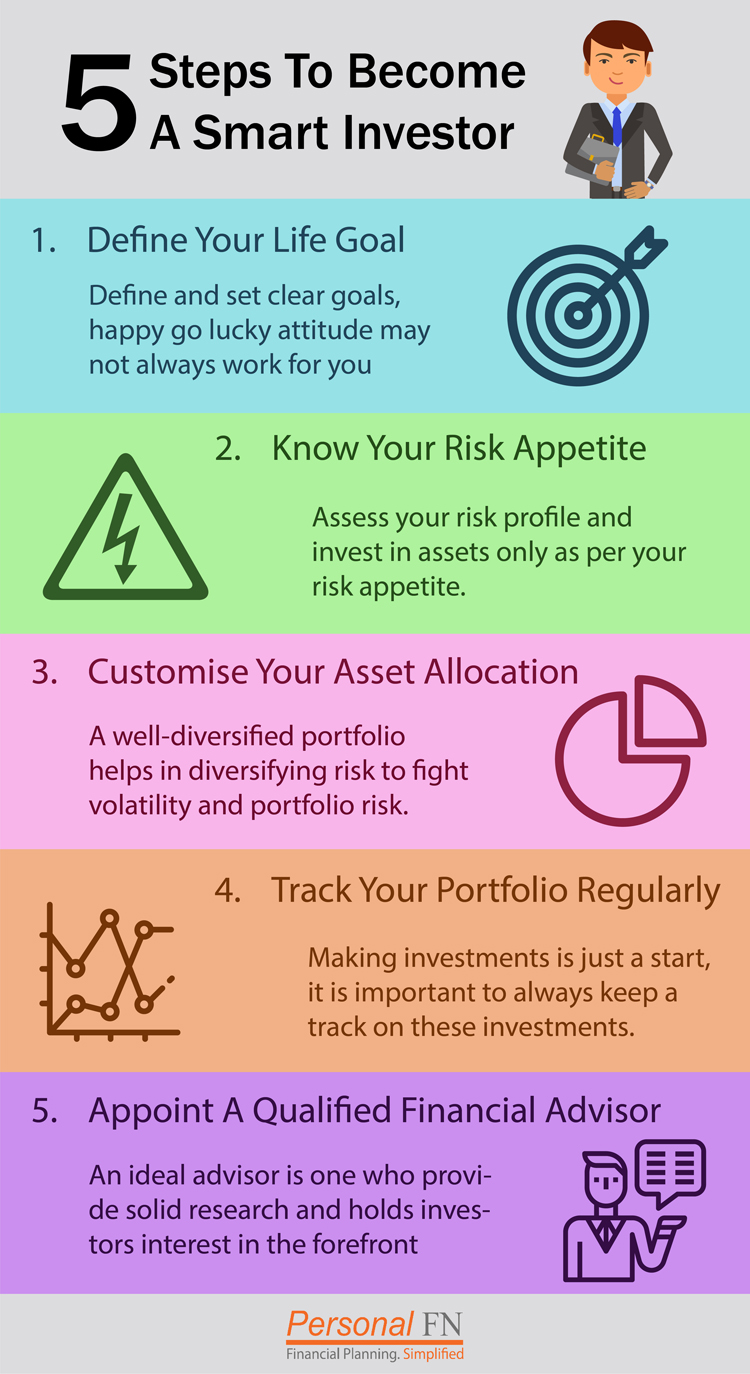 5 Steps To Become A Smart Investor
