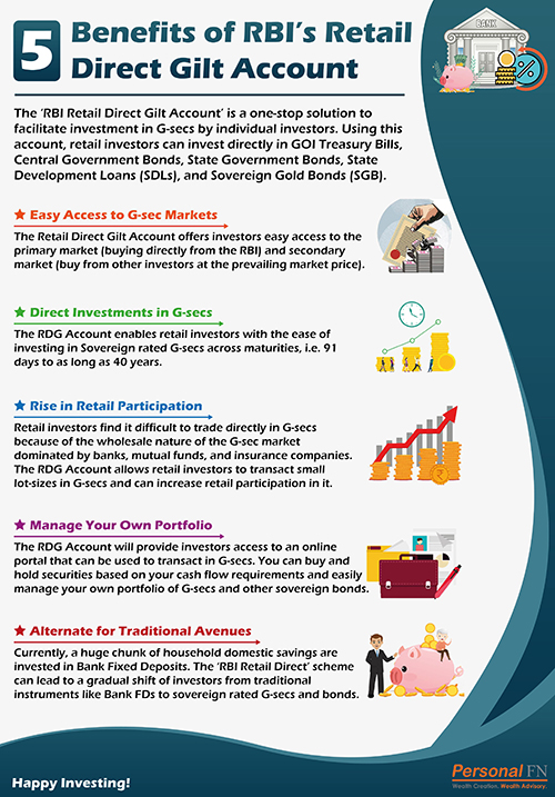 5 Benefits of RBI's Retail Direct Gilt Account