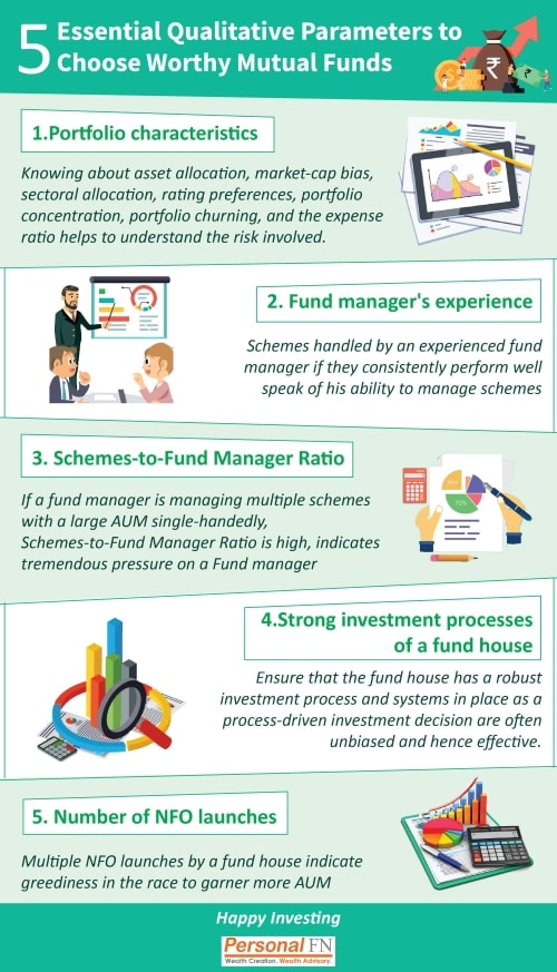 5 Essential Qualitative Parameters to Choose Worthy Mutual Funds