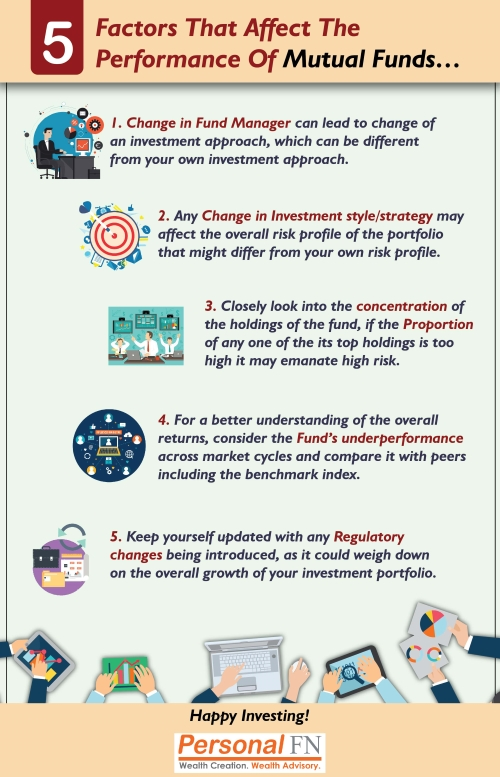 5 Factors That Affect The Performance Of Mutual Fund