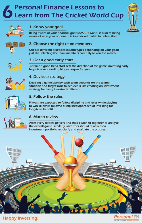 6 Personal Finance Lessons to Learn from The Cricket World Cup
