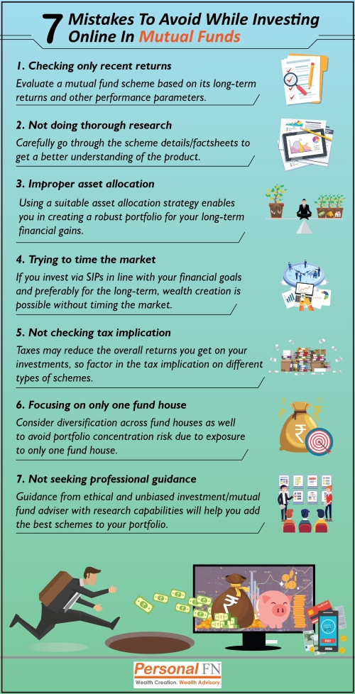 7 Mistakes To Avoid While Investing Online In Mutual Funds