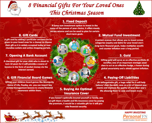 8 Financial Gifts for Your Loved Ones To Give This Christmas Season