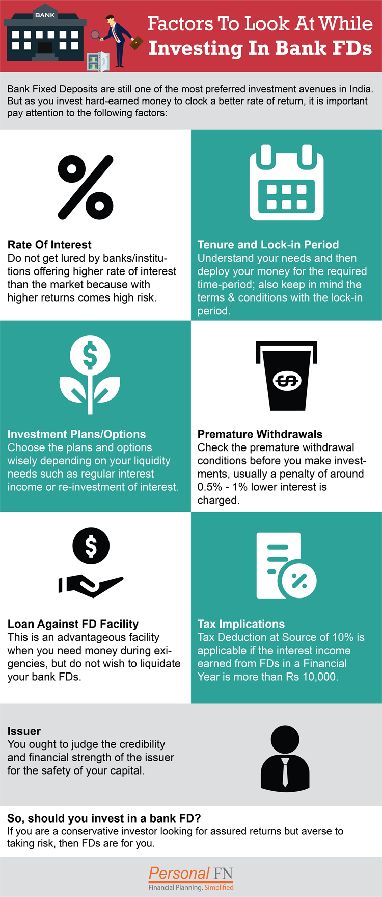 Factors To Look At While Investing In Bank FDs (Infographic)