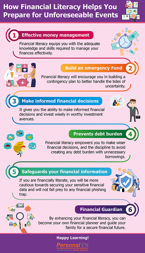 How Financial Literacy Helps You Prepare for Unforeseeable Events