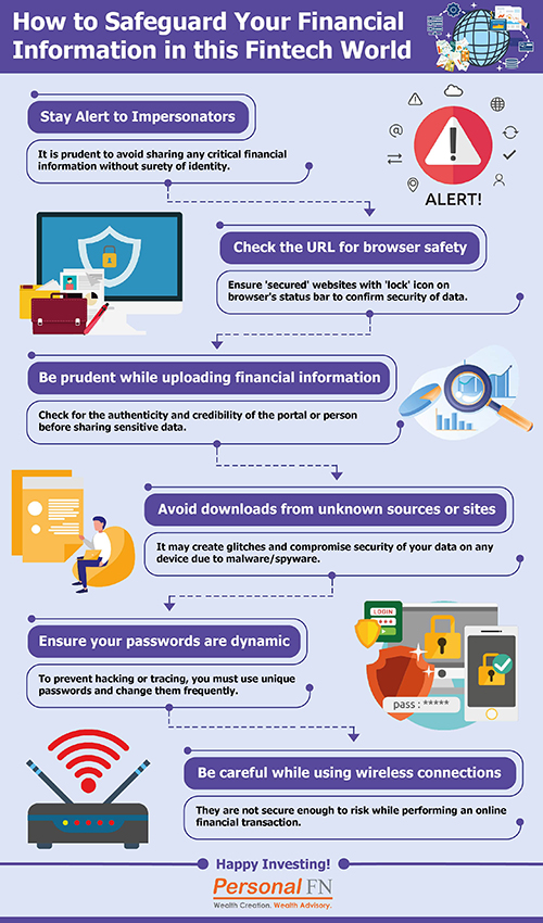 How to Safeguard Your Financial Information in this Fintech World