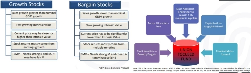 Stock Segmentation and Portfolio Construction