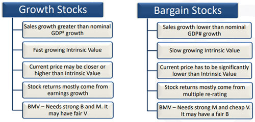 Image 3: Stock Selection and Segmentation