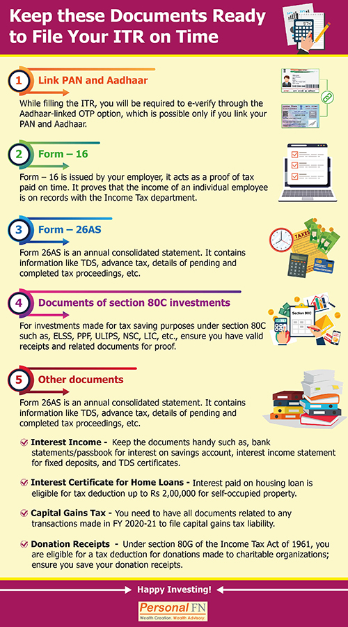 Keep these Documents Ready to File Your ITR on Time