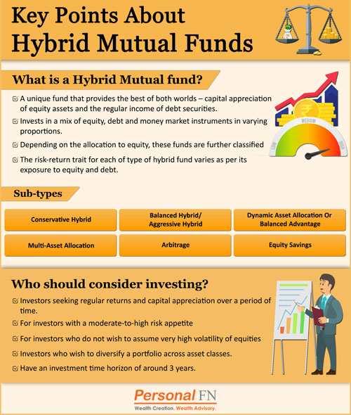 Key Points About Hybrid Mutual Funds