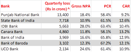 PSBs—down but not out