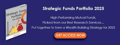 Graph: How are Focused Funds placed on the risk-return spectrum?