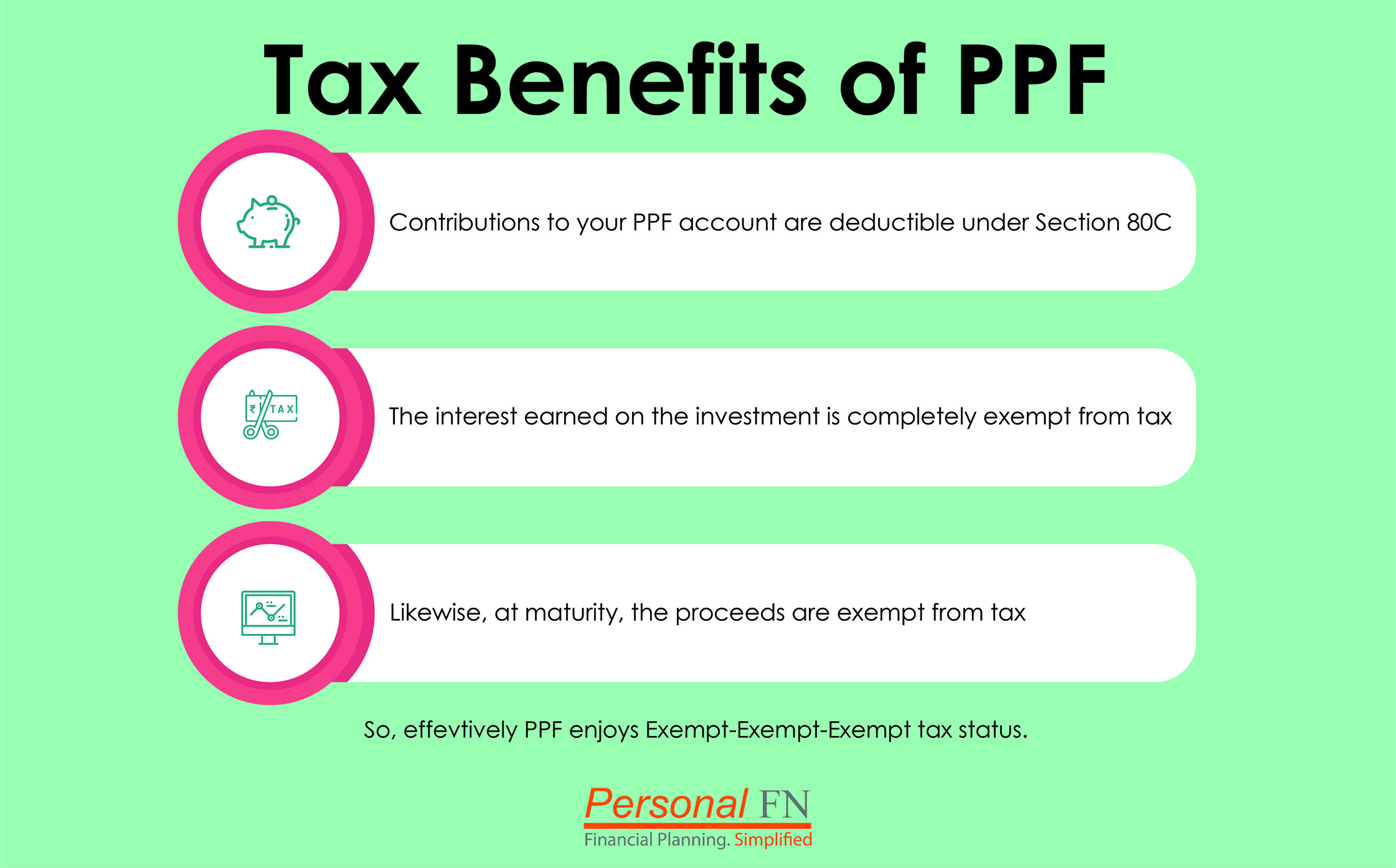 Tax_Benefits_of_PPF