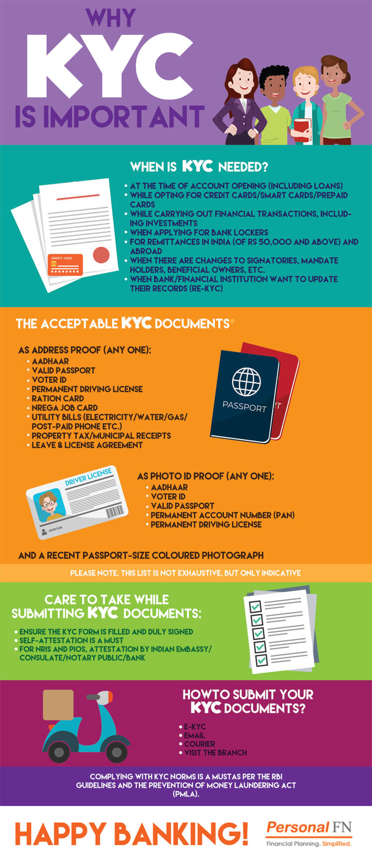 Why KYC Is Important