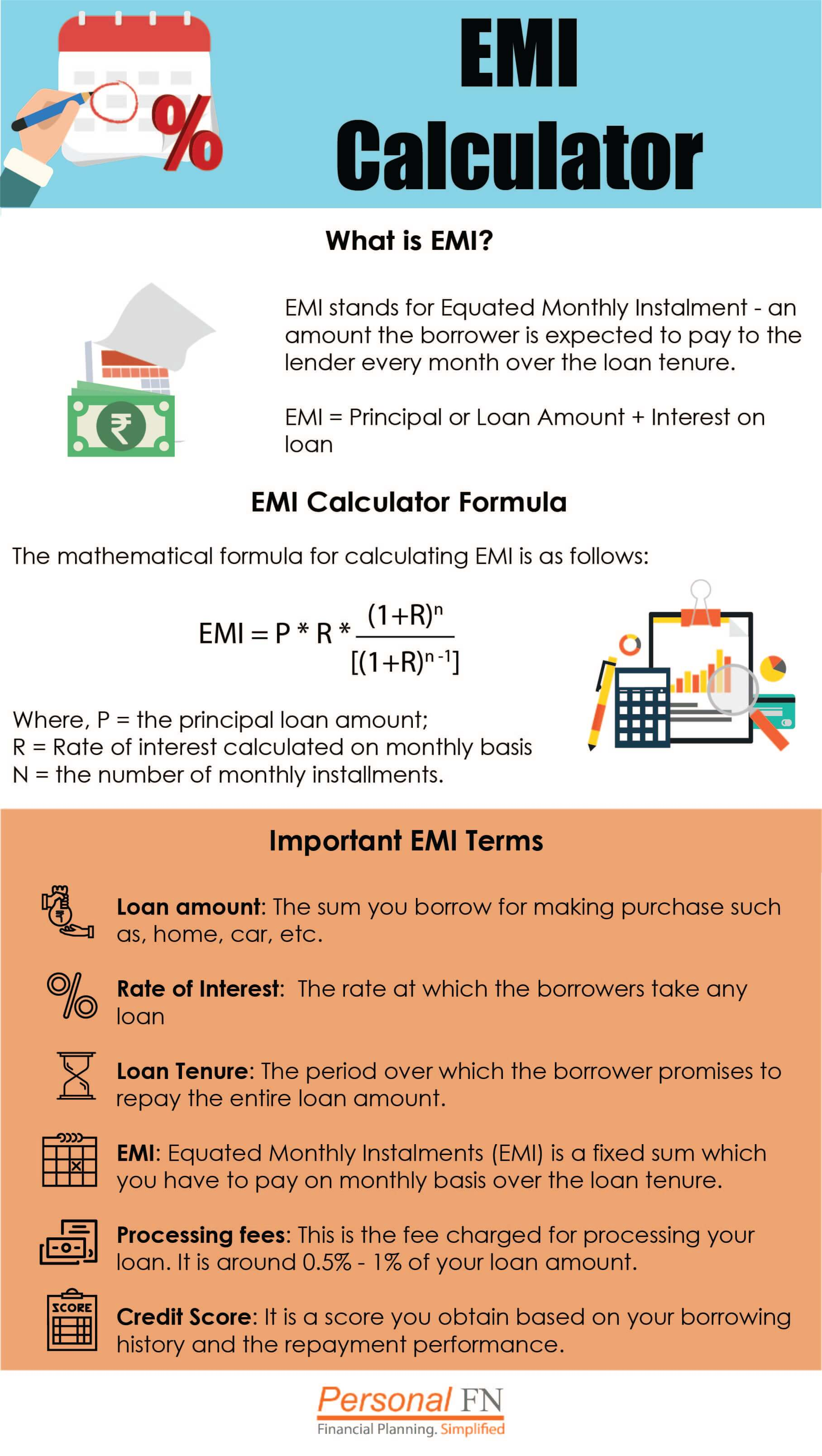 How To Use EMI Calculator