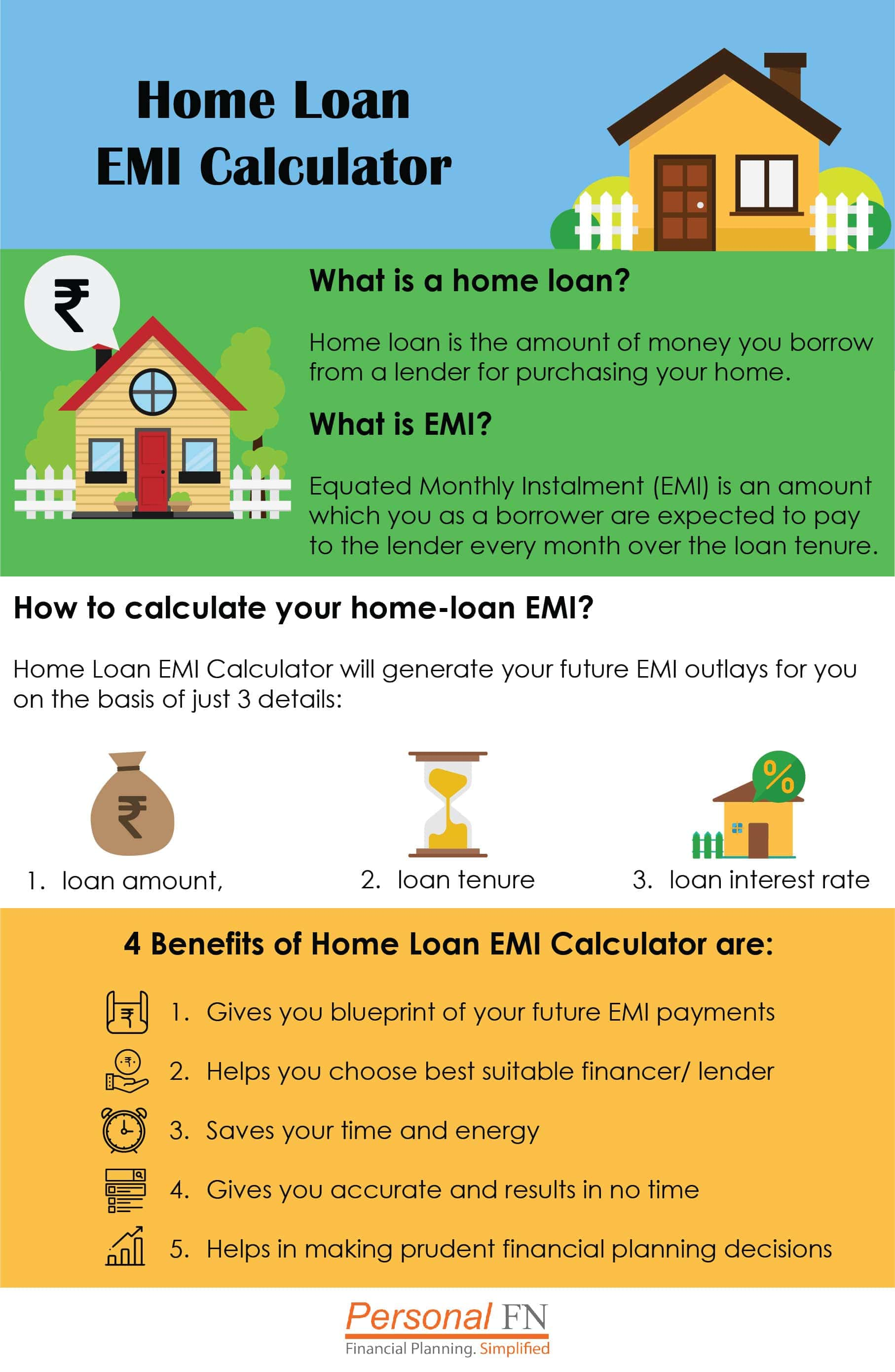 home-loan-calculator