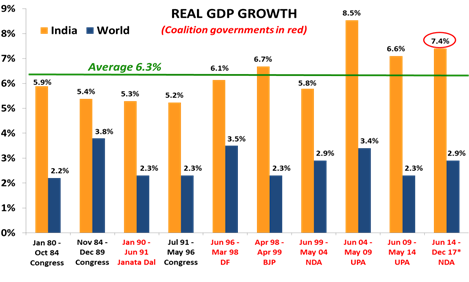real-gdp-growth0709
