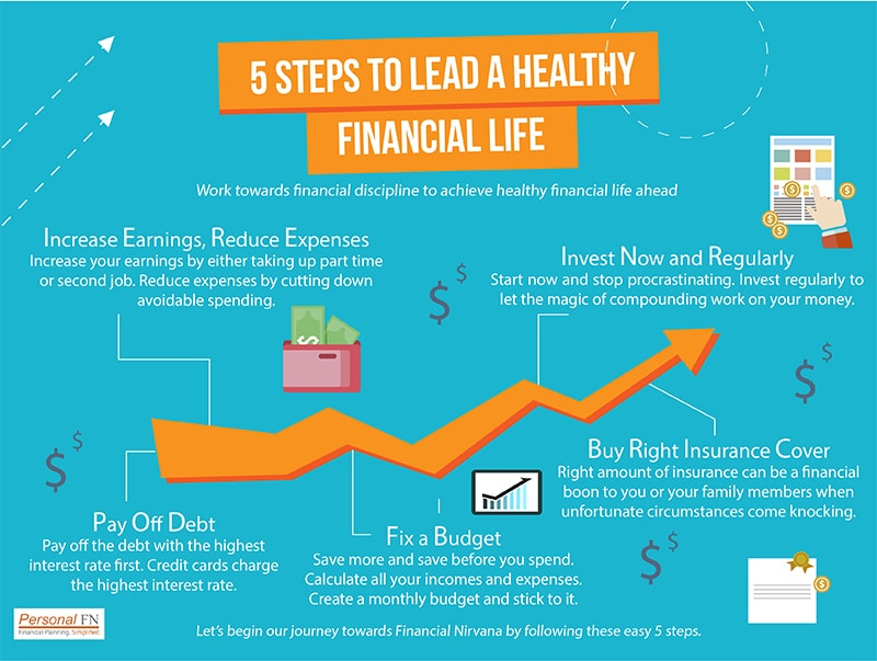 steps-to-lead-a-healthy-financial-life